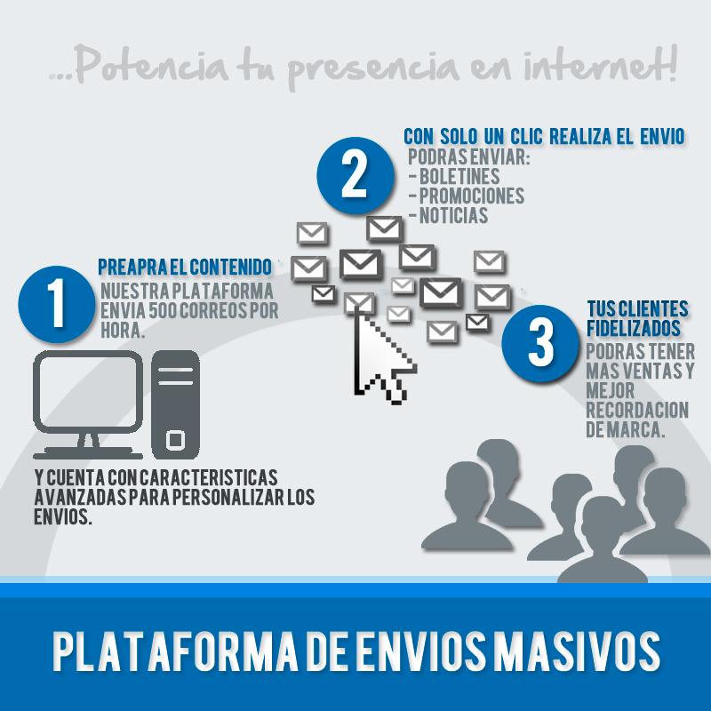 Plataforma-de-envios--Infografia-para-blog